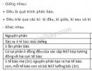 Bài 3 trang 33 SGK Sinh học  9