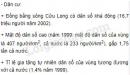 Dựa vào số liệu bảng 35.1, hãy nhận xét tình hình dân cư, xã hội ở Đồng bằng sông Cửu Long so với cả nước.