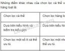 Bài 10 trang 117 SGK Sinh học 9