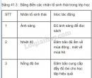 Bài 2 trang 121 SGK Sinh học 9