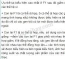 Bài 9 trang 117 SGK Sinh học 9