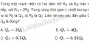 Bài 3 trang 67 Tài liệu Dạy – học Vật lí 9 tập 1