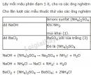 Bài 1 trang 58 SGK Hóa học 11