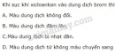 Bài 2 trang 120 sgk Hóa học lớp 11