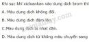 Bài 2 trang 120 SGK Hóa học 11