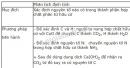 Bài 2 trang 91 sgk hoá học 11