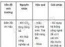 Bài 3 trang 16 sgk địa lý 11