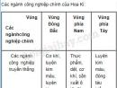 Lập bảng theo mẫu và điền vào bảng các ngành công nghiệp chính của Hoa Kì.