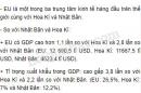 Dựa vào bảng 7.1, so sánh vị thế kinh tế của EU với Hoa Kì và Nhật Bản.