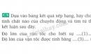 Bài C3 trang 9 SGK Vật lí 8