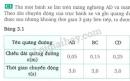 Bài C1 - Trang 12 - SGK Vật lí 8