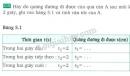 Bài C5 - Trang 19 - SGK Vật lí 8