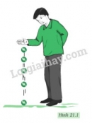 Bài C5 trang 75 SGK Vật lí 8