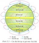 Sự phân bố khí áp