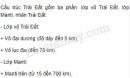 Câu hỏi lý thuyết 1 - SGK Trang 25 Địa lí 10-