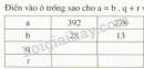 Bài 45 trang 24 sgk toán 6 tập 1