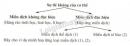 Bài 3 phần V trang 131 SGK Sinh học 10