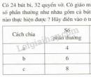 Bài 138 trang 54 sgk toán 6 tập 1