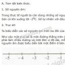 Lý thuyết Làm quen với số nguyên âm