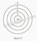 Bài 81 trang 91 sgk toán 6 tập 1