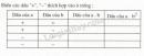 Bài 84 trang 92 SGK Toán 6 tập 1
