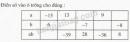 Bài 86 trang 93 SGK Toán 6 tập 1