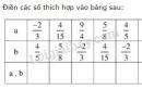 Bài 74 trang 39 SGK Toán 6 tập 2