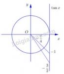 Bài 9 trang 41 SGK Đại số và Giải tích 11