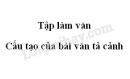 Tập làm văn: Cấu tạo của bài văn tả cảnh trang 11 SGK Tiếng Việt 5 tập 1