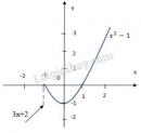 Bài 3 trang 141 (Hàm số liên tục) SGK Đại số và Giải tích 11