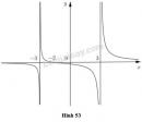 Bài 5 trang 133 SGK Đại số và Giải tích 11