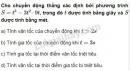 Bài 8 trang 177 SGK Đại số và Giải tích 11