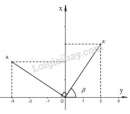 Bài 1 trang 23 sách giáo khoa hình học lớp 11