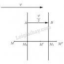 Bài 4 trang 34 sách giáo khoa hình học lớp 11