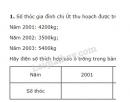 Bài 1, 2, 3, 4 trang 138, 139 SGK Toán 3