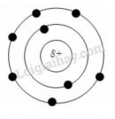 Bài 4 - Trang 15 - SGK Hóa Học 8