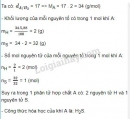 Bài 5 trang 71 sgk hóa học 8