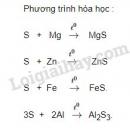 Bài 2 – Trang 87 – SGK Hóa học 8