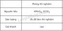 Bài 2 – Trang 94 – SGK Hóa Học 8