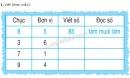 Bài 1, 2, 3, 4, 5 trang 4 sgk toán 2