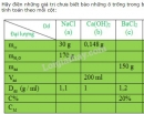Bài 4 trang 149 sgk hóa học 8