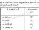 Bài 2 trang 34, 35 SGK Địa lí 6