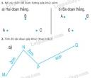Bài 1, 2 trang 103 sgk Toán 2