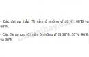 Quan sát hình 50 SGK, cho biết: Các đai khí áp thấp (T) nằm ở những vĩ độ nào? Các đai khí áp cao (C) nằm ở những vĩ độ nào?