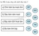 Bài 1, 2, 3, 4 trang 169 sgk Toán lớp 2