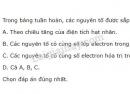 Bài 4 trang 35 SGK Hoá học 10