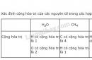 Bài 4 trang 74 SGK Hóa học 10