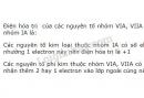 Bài 7 trang 76 sgk hóa học 10