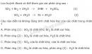 Bài 1 - Trang 138 - SGK Hóa Học 10