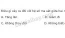 Bài 6 trang 79 sgk vật lí 10